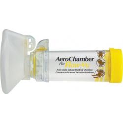 Aerochamber Plus Flow-Vu Medium Παιδική Μάσκα (1-5 ετών)
